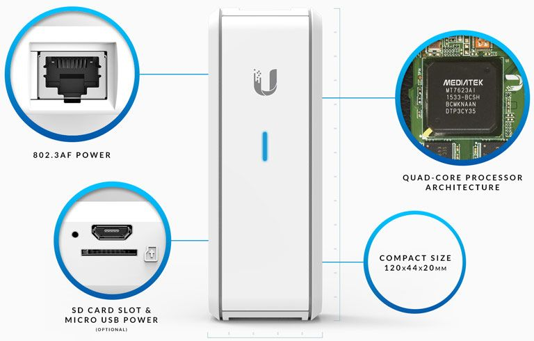 UC-CK - Unifi Cloud Key