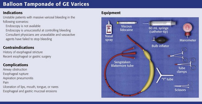 Balloon Tamponade of Gastroesophageal Varices Veterian Key