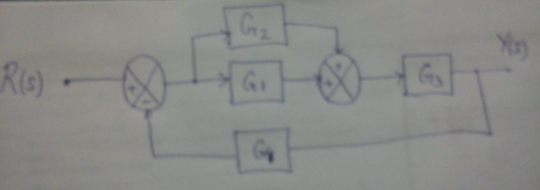 block diagram reduction matlab code