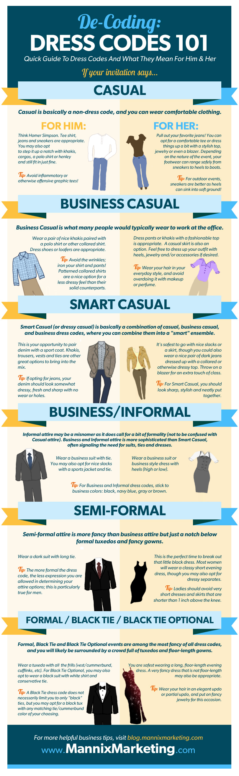 informal interview questions from start to finish a guide to ...