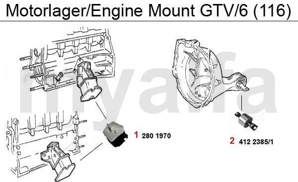 Alfa Romeo ALFA ROMEO ALFETTA GT/GTV 4/6 Engine, Engine Parts  Alfa