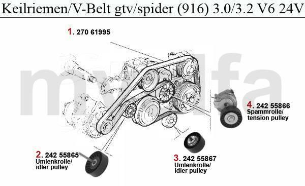 Alfa Romeo ALFA ROMEO GTV/SPIDER (916) V-BELTS 30/32 V6 24V