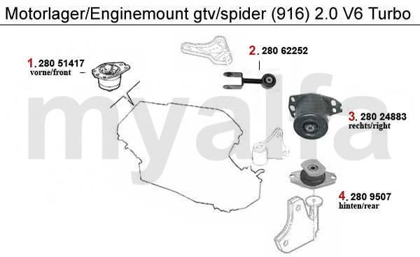 Alfa Romeo ALFA ROMEO GTV/SPIDER (916) Engine, Engine Parts  Alfa