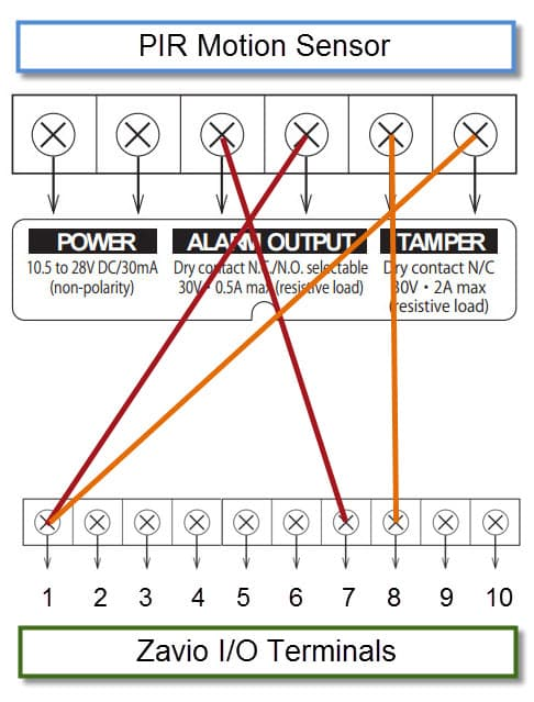 Motion Detector Lights Wiring Diagram Wiring Diagrams
