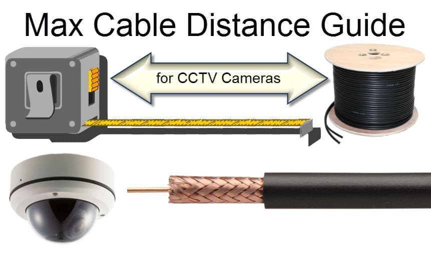 CCTV Camera, HD Security Camera Max Video Cable Length, RG59