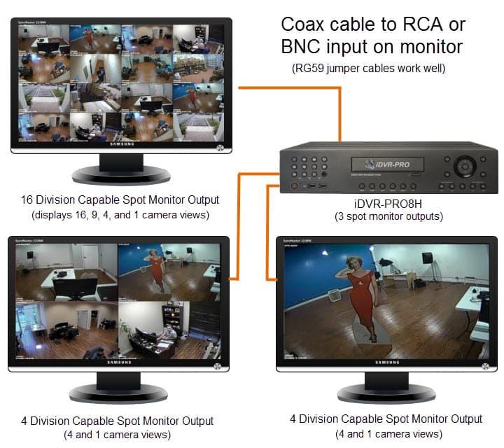How to use Apple TV or Chromecast to View Surveillance Cameras