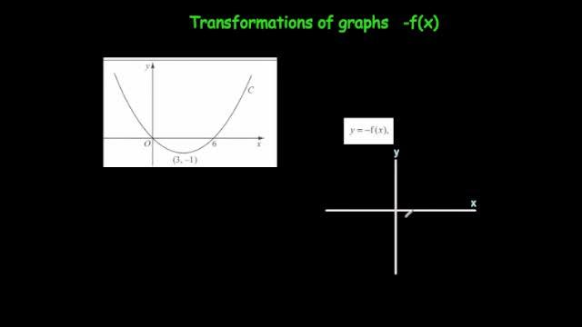 Transformation -f(x)
