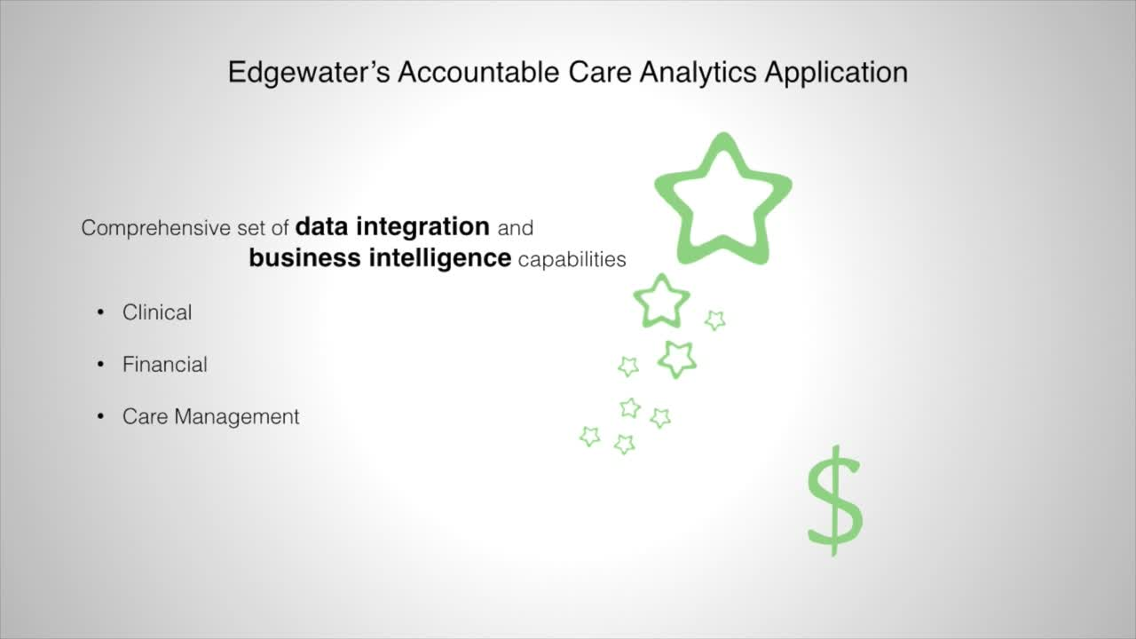Accountable Care Analytics Application