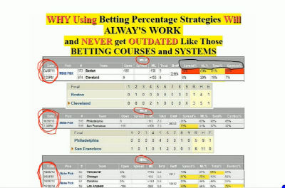 vid#1 MLB-NBA-NHL-Sports Betting Strategies-Tips that&#8217;s Still working Today