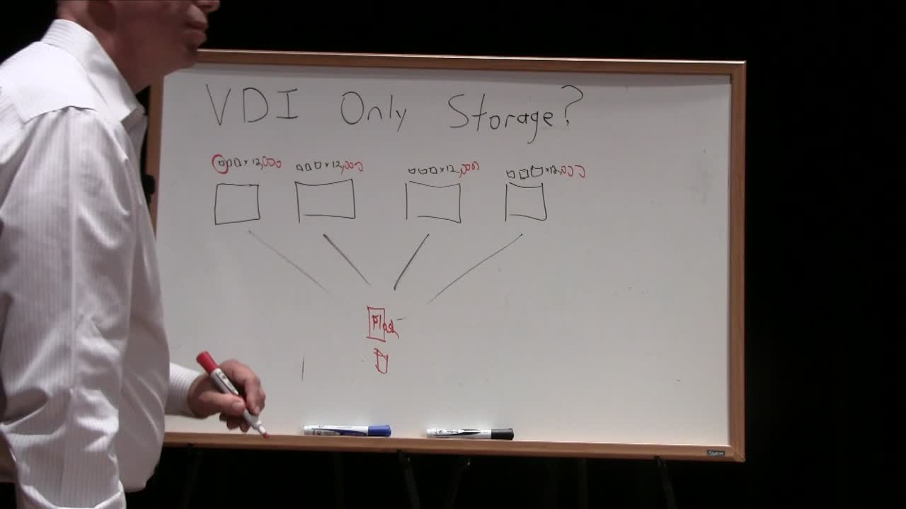 Does VDI Need A Storage Silo?