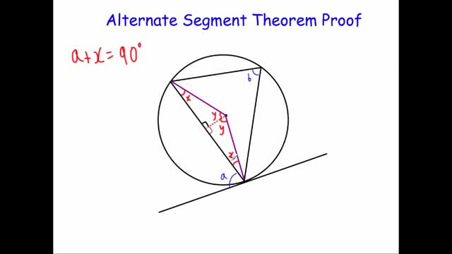 Alternate Segment Theorem Proof