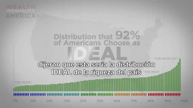 Desigualdad_de_la_Riqueza_en_Estados_Unidos_-_YouTube