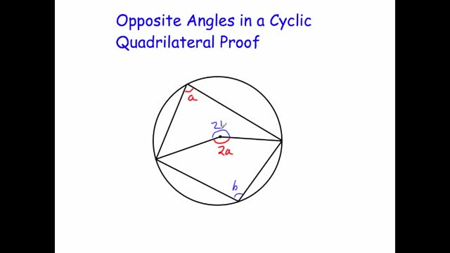 Cyclic Quadrilateral Proof