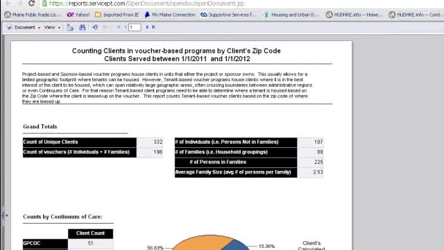 Client Zip Code Report for Voucher Programs