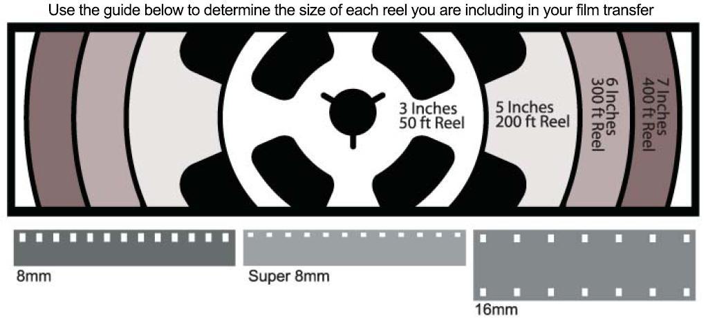Home Movie Film Transfer to DVD 8mm Super 8 16mm Full Frame Transfer