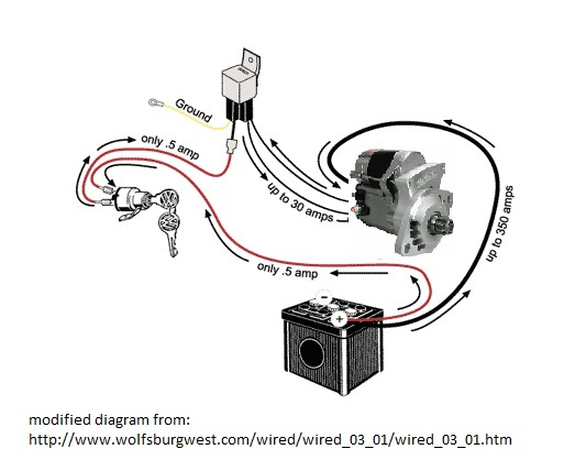 vw starter relay wiring diagram