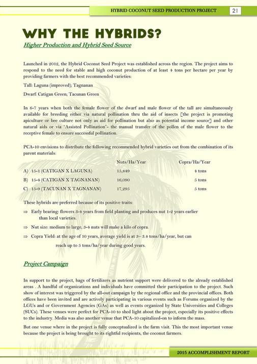 Philippine Coconut Authority - 2015 Accomplishment Report Region 10