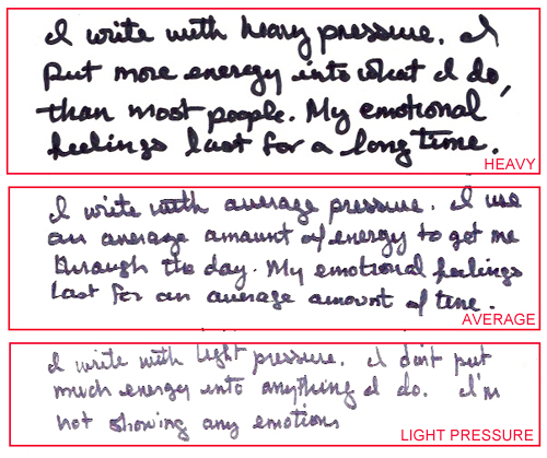 Handwriting Analysis Lessons (Free)