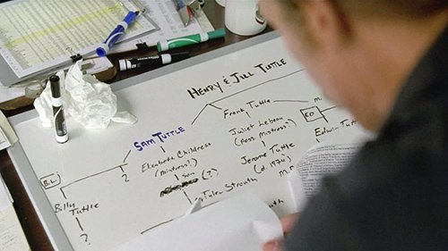 As the detectives discover that the rituals are basically a family affair, they begin constructing the Tuttle family tree.