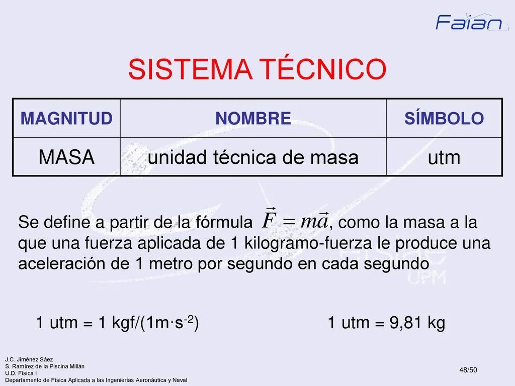 Conversion Libras A Kilos Unidad Técnica De Masa Astropedia Fandom Powered By Wikia