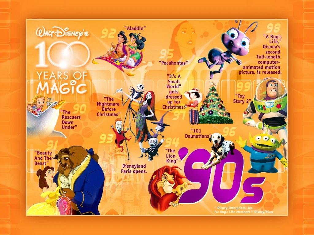 Image - Wallpaper 90s 10x7.jpg   Disney Wiki   FANDOM powered by Wikia