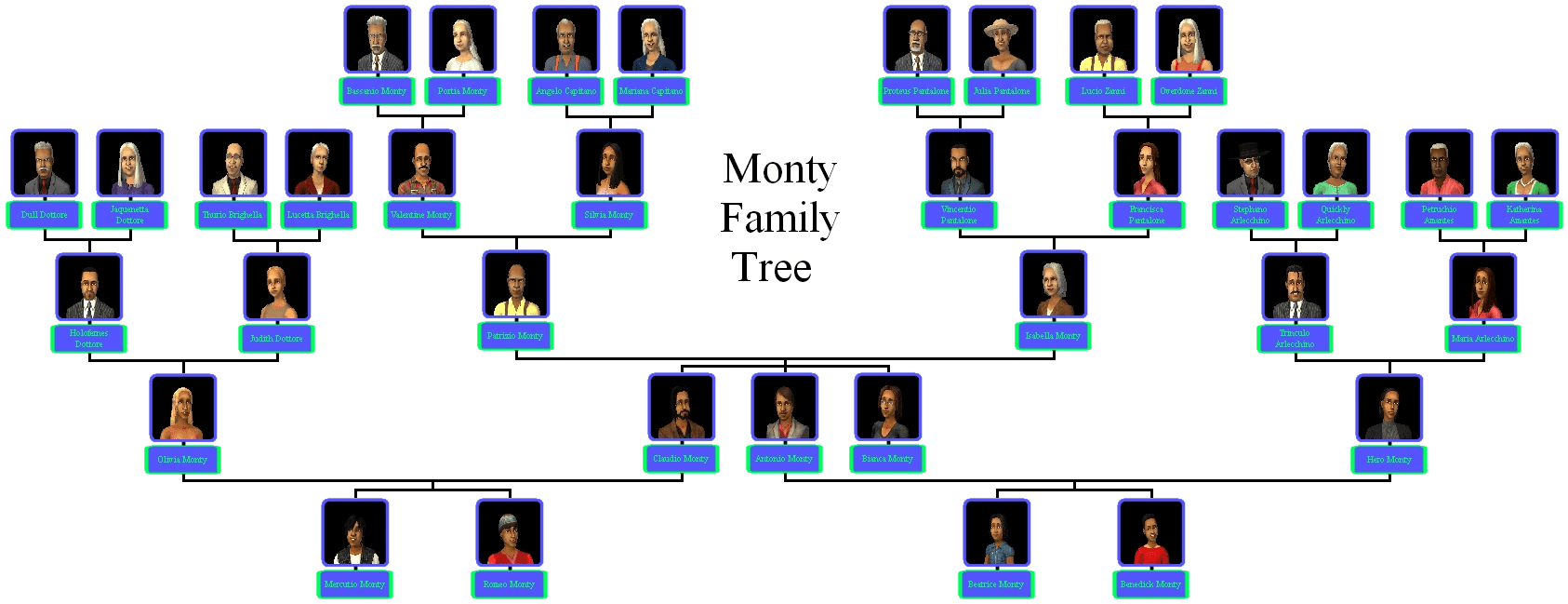 Arte Bianca Wikipedia Image Monty Family Tree Png The Sims Wiki Fandom Powered By