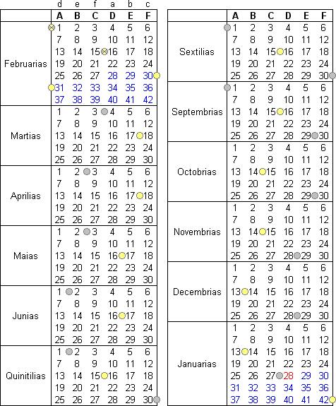 Who Invented The Calendar Months Gregorian Calendar Wikipedia New Roman Lunisolar Calendar Calendar Wiki Fandom