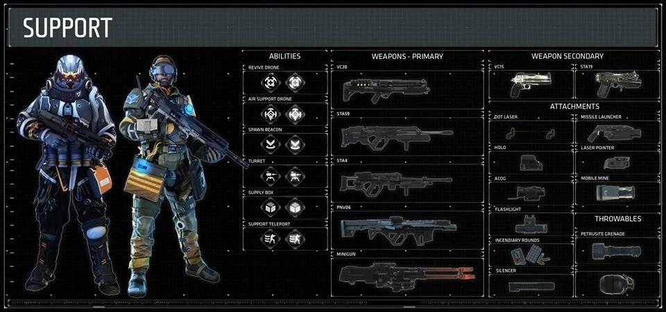 Killzone Shadow Fall Helghast Wallpaper Support Class Killzone Wiki Fandom Powered By Wikia