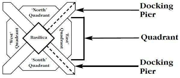 wiki activity diagram