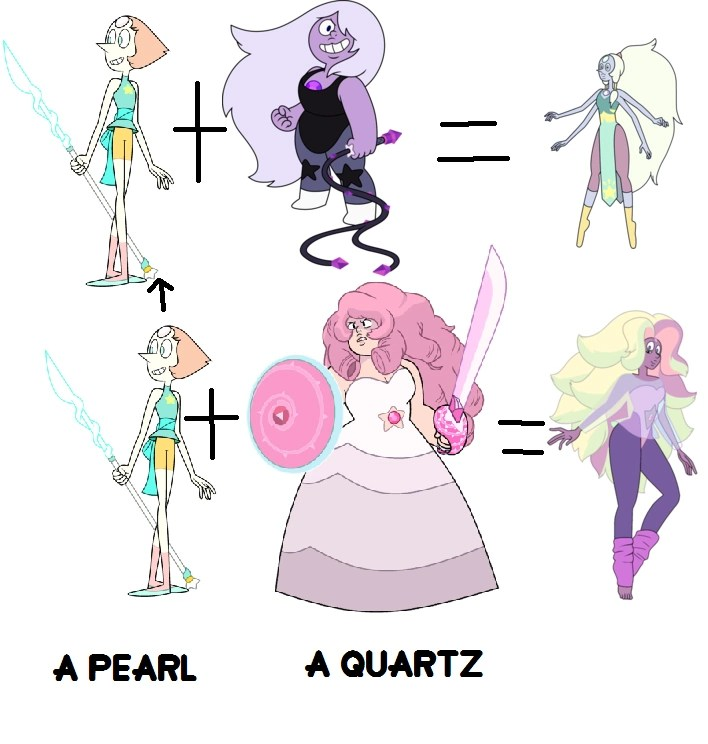 The Yellow Wallpaper Foreshadowing Quotes User Blog Stevencooluniverse Rainbow Quartz Amp Opal Theory