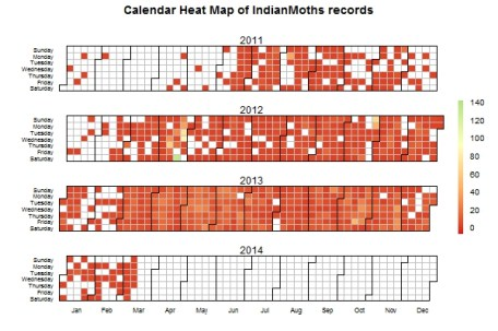 IndianMoths_calenderheat