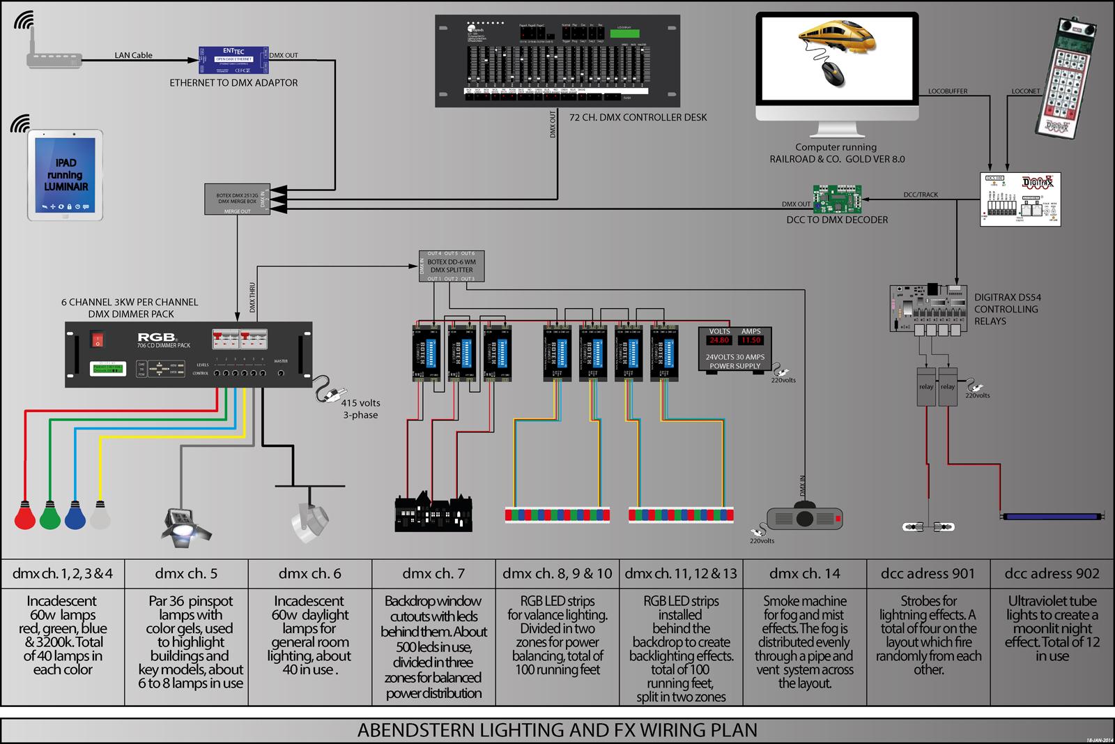 Dmx Controller Hookup Diagram Dmx Lighting Control Wiring Diagram ...