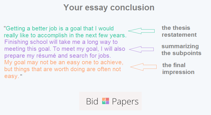 examples of good conclusions for essays