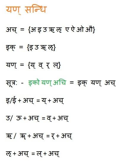 Sanskrit Online Classes \u2013 Vinay RNair\u0027s Blog - sanskrit alphabet chart