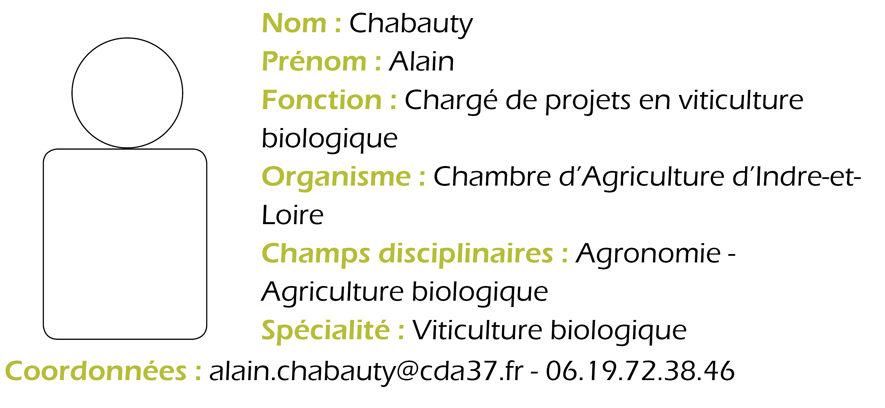 Chambre Agriculture 72 Index Of Fileadmin Fichiers Test