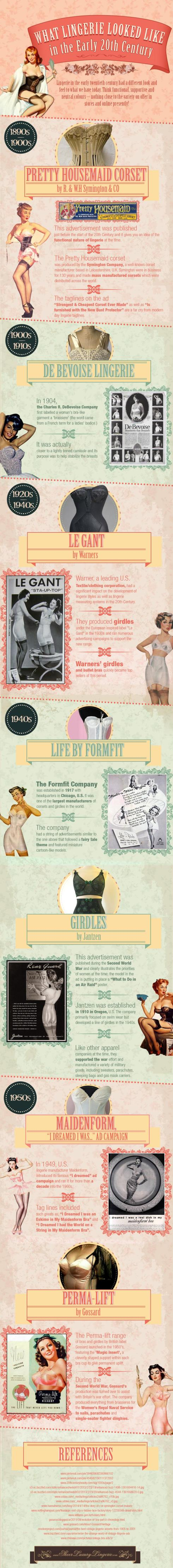 what-lingerie-looked-like-in-the-early-20th-century-Infographic