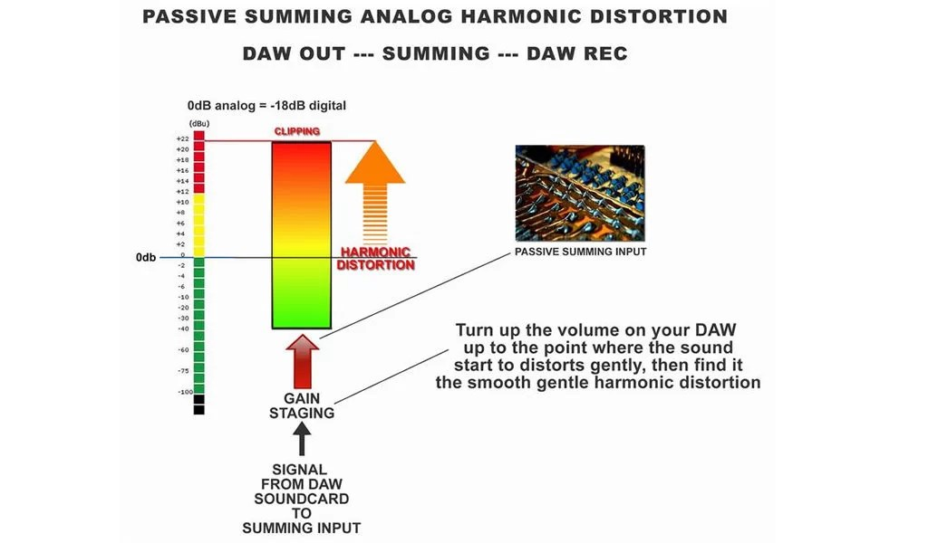 Mix in analog - Harmonic Distortion - Sweet Spot - Sound Colour