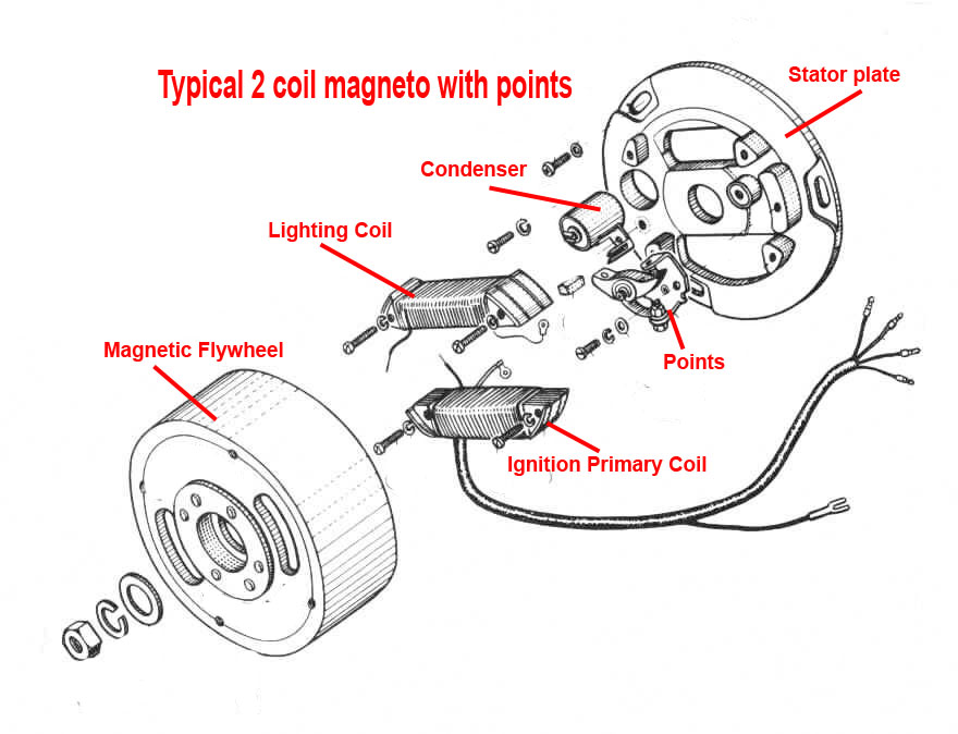 Magneto Coil Wiring Diagram Wiring Diagram