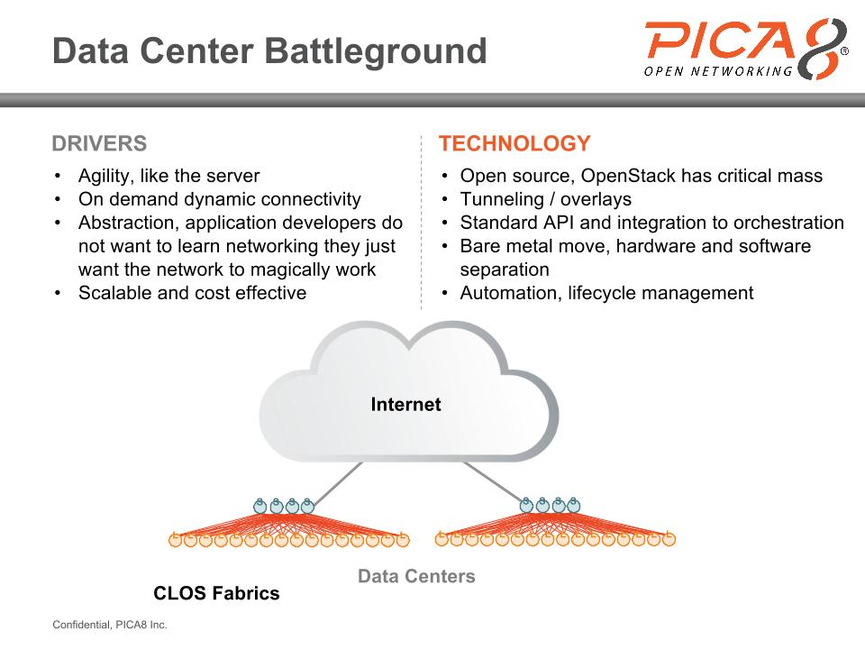 This is a slide describing why the data center is ripe for SDN and NFV and was from a presentation from Steve Garrison of Pica8 at the Open Server Summit.