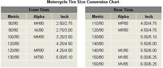 http\/\/viragotech\/newtech\/Motorcycle20Tire20Size - tire conversion chart