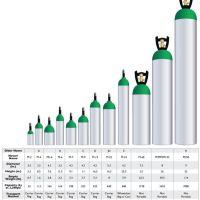 oxygen tank capacity chart - Oxygen Tank Cylinder Size Chart