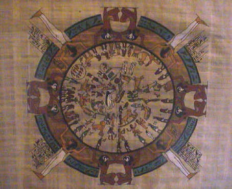 Who Invented Solar Calendar The Roman Calendar Time And Date Egyptian Calendar And Clock Lets Explore Ancient Egypt