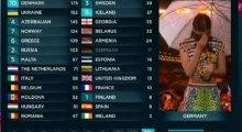 ¡Eurovisión 2014 en directo! Sigue nuestra transmisión alternativa. (ACTUALIZADO CON EL STREAMING!)