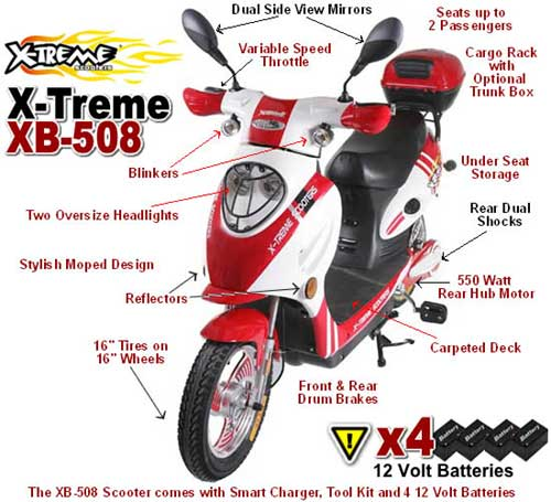 X-Treme XB-508 what can be done to increase performance? V is for