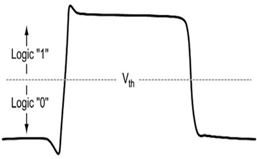 when this logic probe circuit is connected to the v