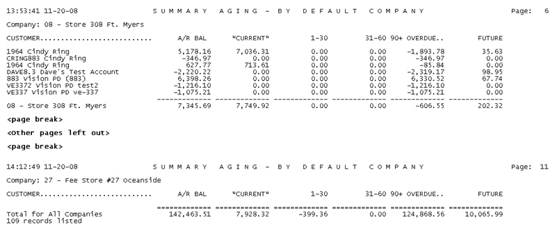 Aged Trial Balance Summary Report