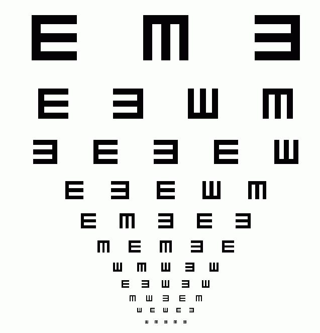 Eye Charts for Children Visionary Eyecare\u0027s Blog \