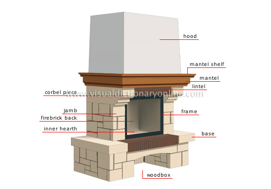 Wood Fireplace Parts