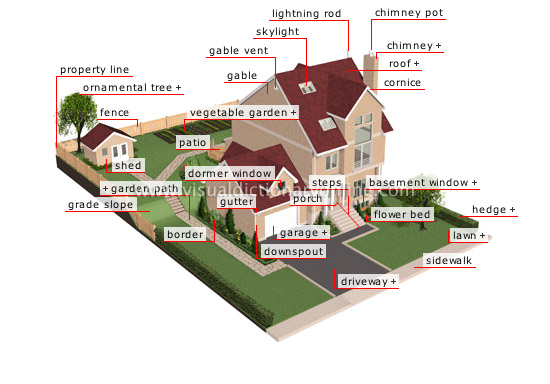 Lot Plot Terrasse House :: Location :: Exterior Of A House :: Exterior Of A