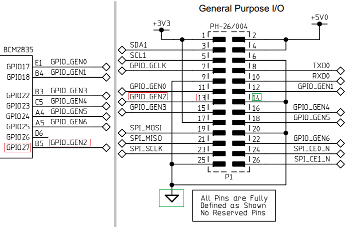 connect an led to your raspberry pi following this diagram